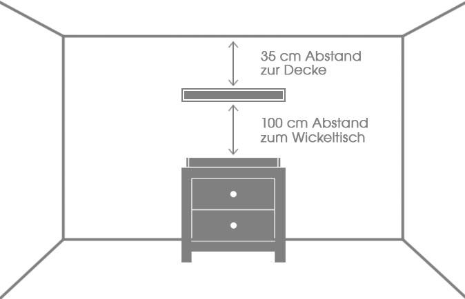 Abstand Wickeltisch Heizstrahler